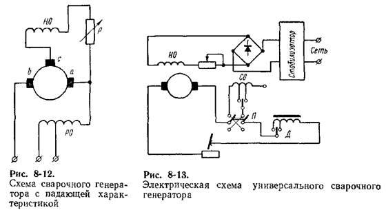 генераторы имеют намагничи
