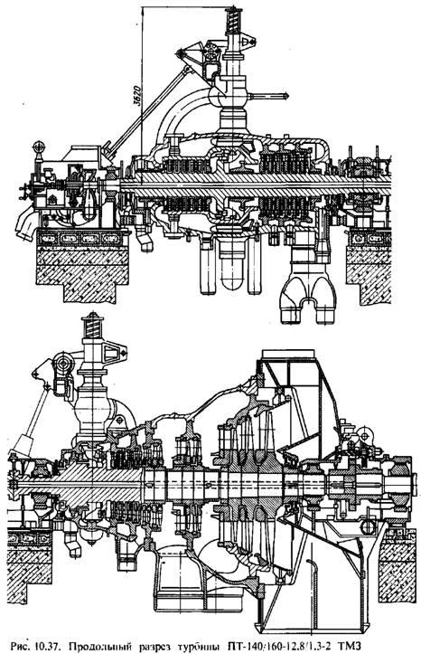 Турбина ПТ-140/160-12,8/1,3-2