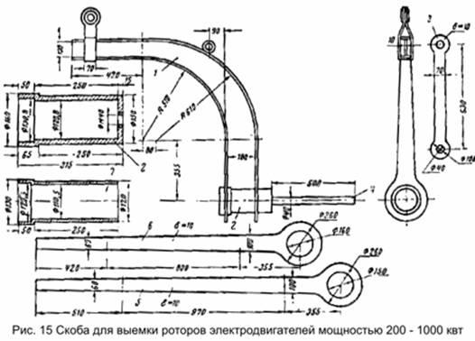 величина воздушного зазора между статором и ротором