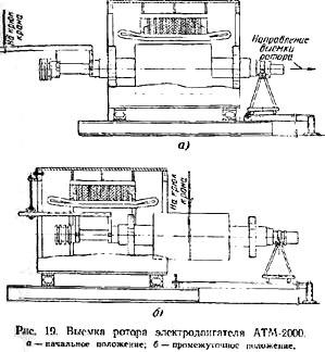 допустимый воздушный зазор между статором и ротором