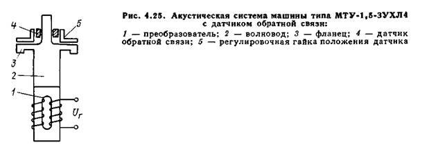 полупроводниковых диодах.